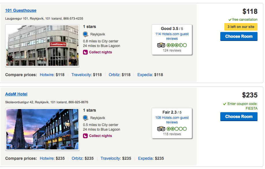 Cost of a one-star hotel in Reykjavik. That's like the equivalent of a Motel 3 in the U.S.
